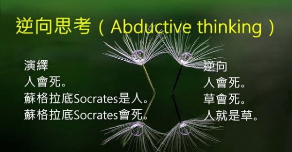 逆向思考(Abductive thinking)